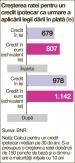 Băncile avertizează: E iminentă o criză în creditarea populaţiei