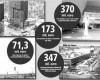 Ce proprietati poti sa cumperi cu un miliard de euro astazi in Bucuresti