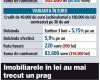 Ipotecarele in lei au ajuns la acelasi pret cu cele in euro