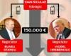 Tu ştii ce mai fac banii tăi? Şapte reţete de finanţare politică prin şpagă, cu documente şi exemple concrete de la PSD, PDL şi PNL